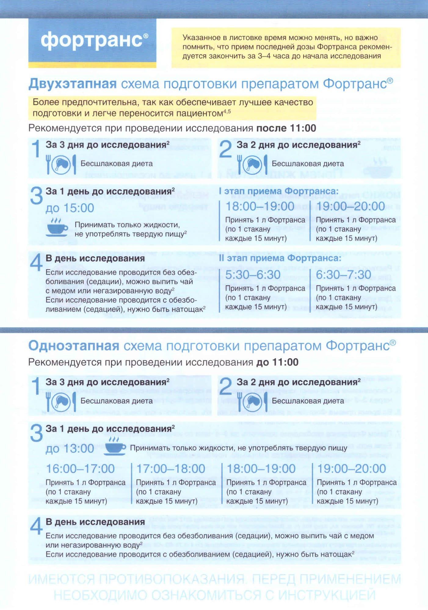 Подготовка К Колоноскопия Диета.